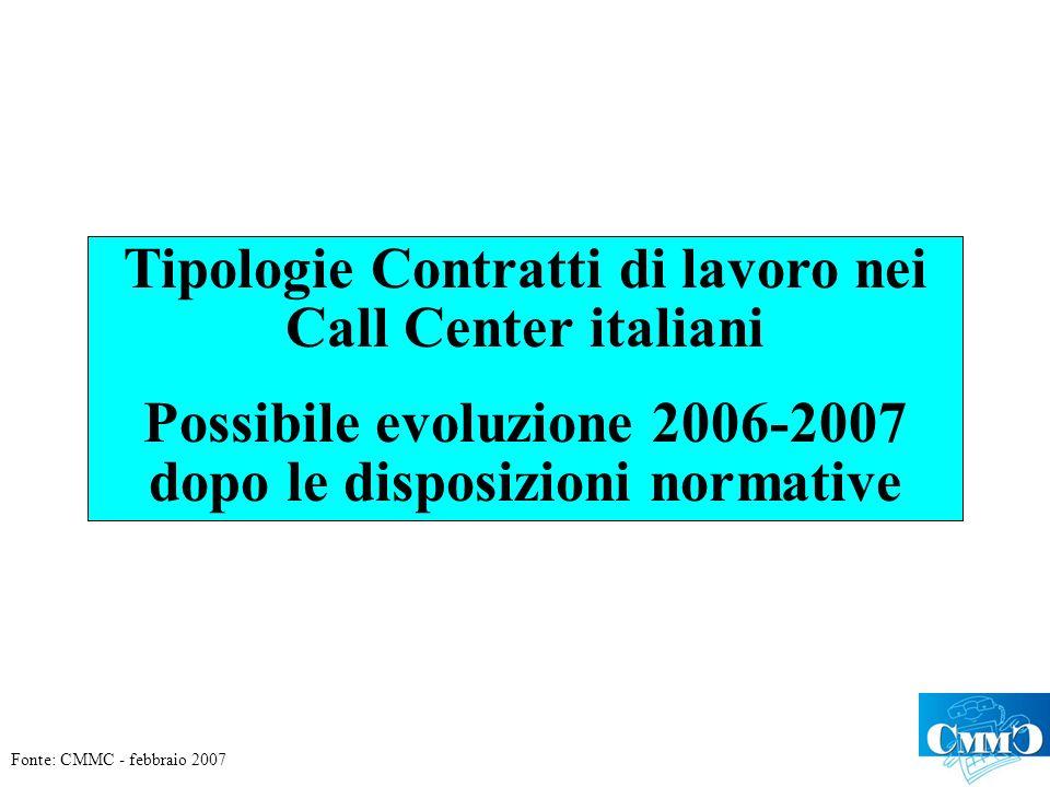 Tipologie Contratti di lavoro nei Call Center italiani Possibile evoluzione 2006-2007 dopo le disposizioni normative Fonte: CMMC - febbraio 2007