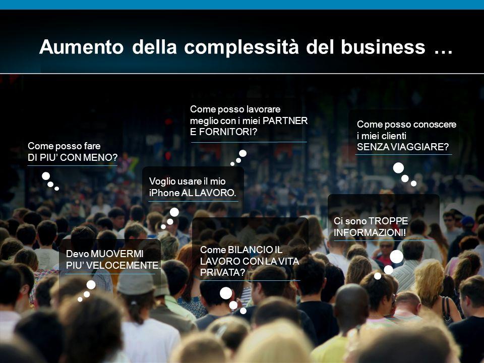 © 2009 Cisco Systems, Inc. All rights reserved.Cisco ConfidentialPresentation_ID 3 Aumento della complessità del business … Come posso fare DI PIU CON