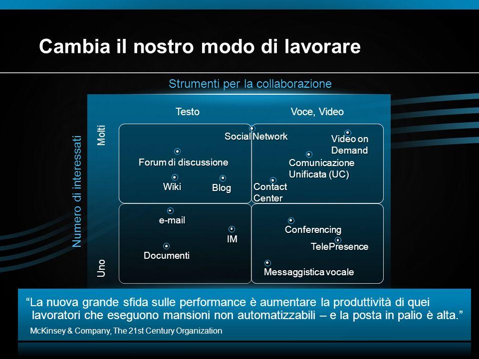 © 2009 Cisco Systems, Inc. All rights reserved.Cisco ConfidentialPresentation_ID 5 Cambia il nostro modo di lavorare La nuova grande sfida sulle perfo