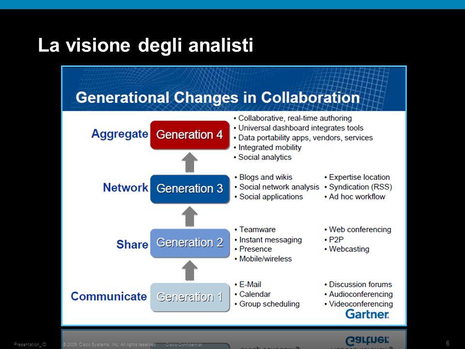 © 2009 Cisco Systems, Inc. All rights reserved.Cisco ConfidentialPresentation_ID 6 La visione degli analisti