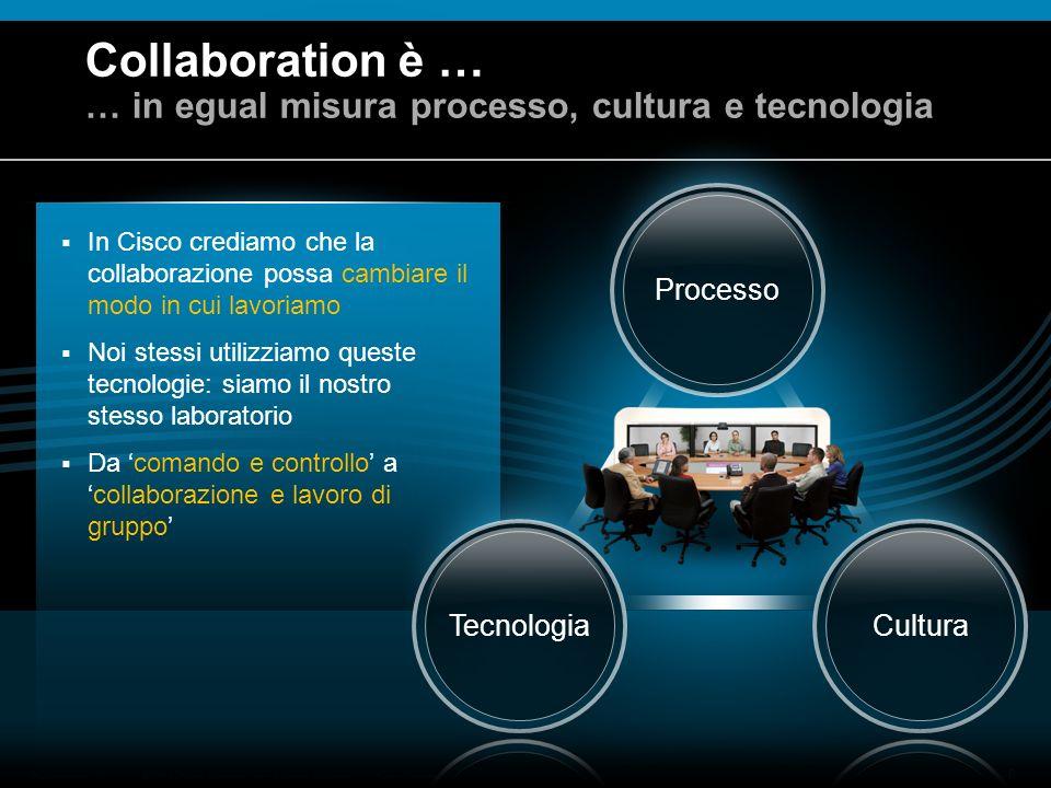 © 2009 Cisco Systems, Inc. All rights reserved.Cisco ConfidentialPresentation_ID 8 Collaboration è … … in egual misura processo, cultura e tecnologia