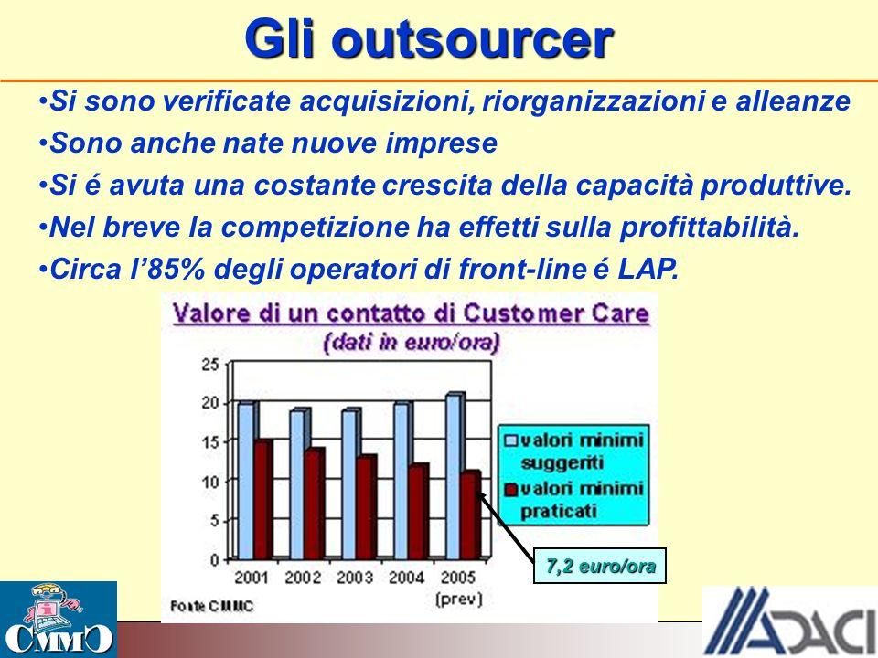 Gli outsourcer Si sono verificate acquisizioni, riorganizzazioni e alleanze Sono anche nate nuove imprese Si é avuta una costante crescita della capac