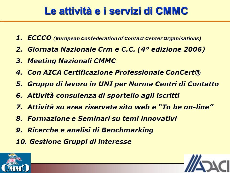 Le attività e i servizi di CMMC 1.ECCCO 1.ECCCO (European Confederation of Contact Center Organisations) 2.Giornata 2.Giornata Nazionale Crm e C.C. (4