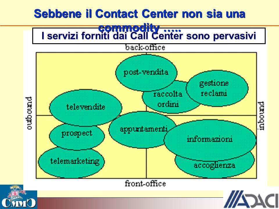 I servizi forniti dai Call Center sono pervasivi Sebbene il Contact Center non sia una commodity …..