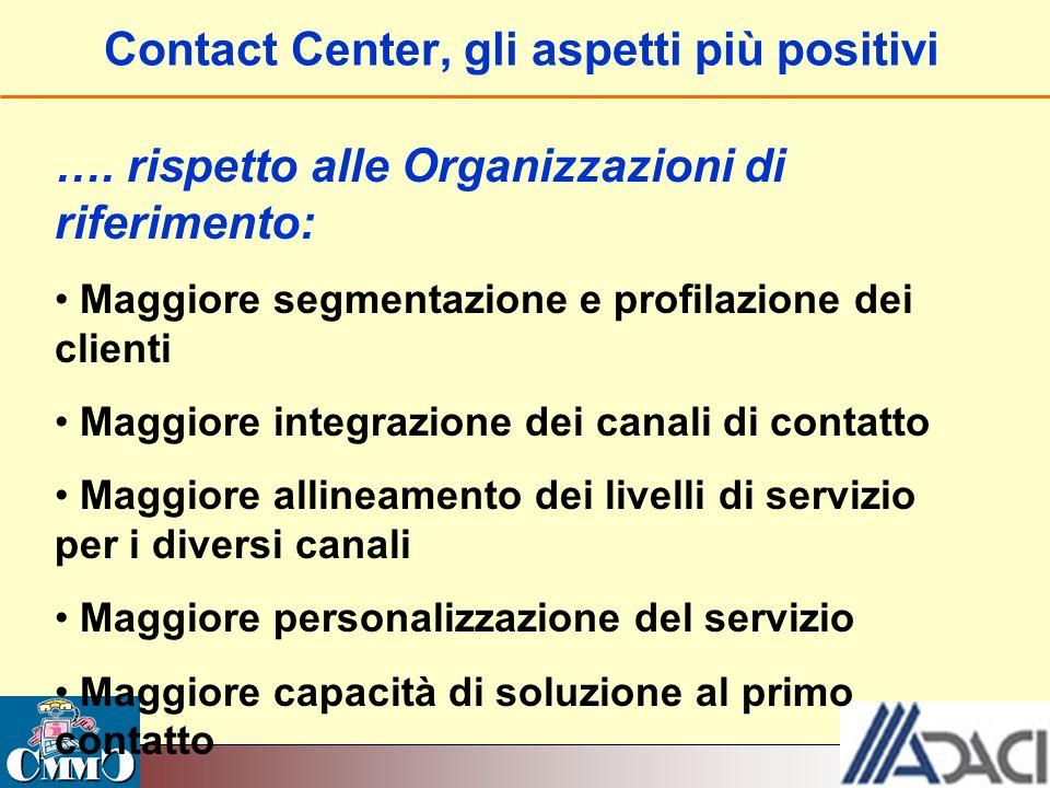 Contact Center, gli aspetti più positivi …. rispetto alle Organizzazioni di riferimento: Maggiore segmentazione e profilazione dei clienti Maggiore in