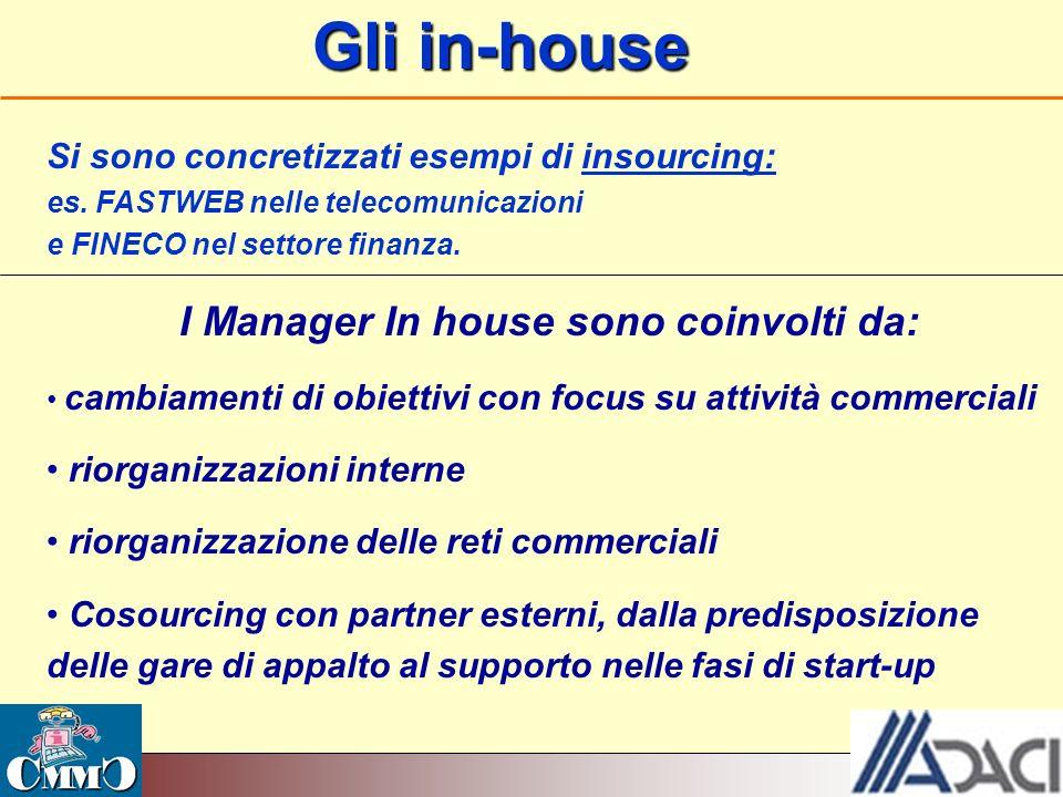 Gli in-house Si sono concretizzati esempi di insourcing: es. FASTWEB nelle telecomunicazioni e FINECO nel settore finanza. I Manager In house sono coi