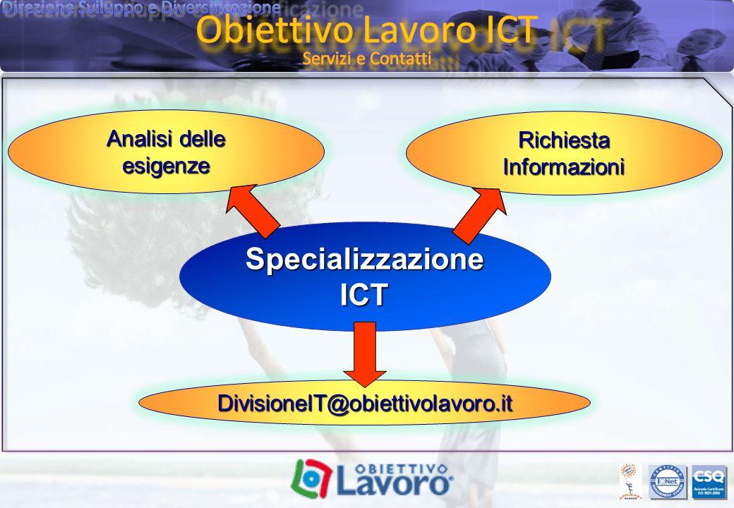 Specializzazione ICT Analisi delle esigenze DivisioneIT@obiettivolavoro.it Richiesta Informazioni