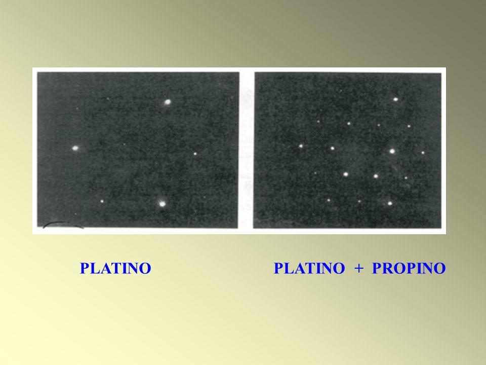 Tipi diversi di adsorbati sulla stessa superficie