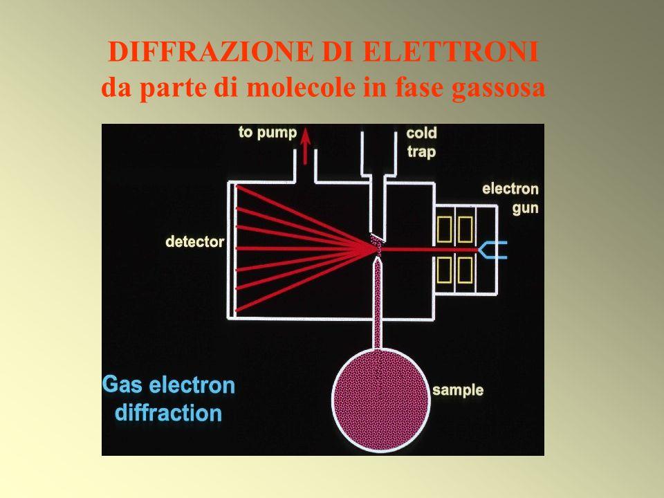 HRTEM Microscopia elettronica a trasmissione ad alta risoluzione (0.08 nm) Nanoparticella di CdS Contrasto di fase
