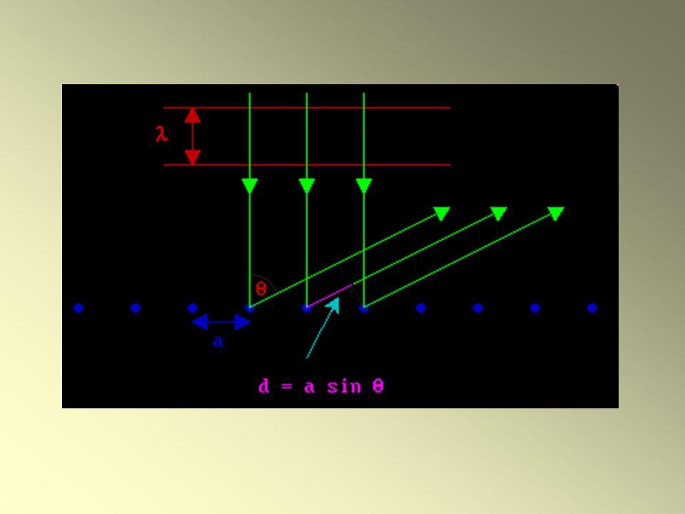 LEED Low Energy Electron Diffraction elettroni energie 10 – 200 eV λ 0.1 – 0.4 nm Retro diffusi elasticamente entro i primi strati atomici E o E o DIF
