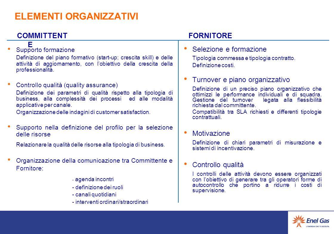 ELEMENTI ORGANIZZATIVI Selezione e formazione Tipologia commessa e tipologia contratto.