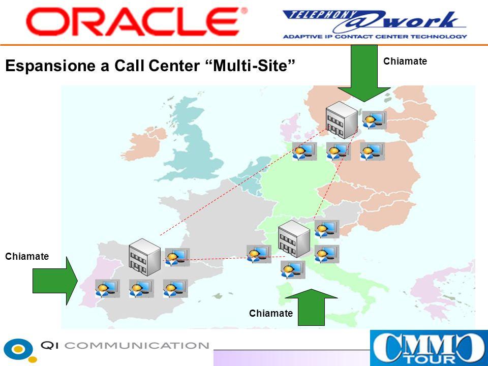 Espansione a Call Center Multi-Site Chiamate