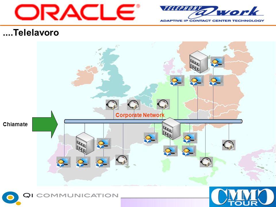 Chiamate....Telelavoro Corporate Network