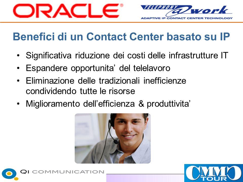 Benefici di un Contact Center basato su IP Significativa riduzione dei costi delle infrastrutture IT Espandere opportunita del telelavoro Eliminazione delle tradizionali inefficienze condividendo tutte le risorse Miglioramento dellefficienza & produttivita