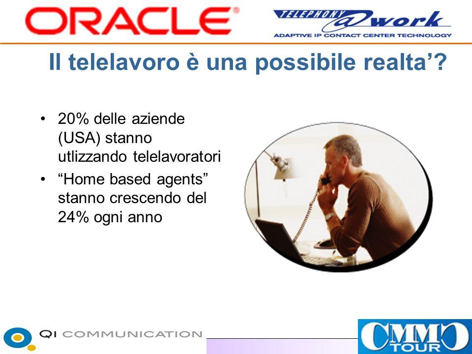 Il telelavoro è una possibile realta? 20% delle aziende (USA) stanno utlizzando telelavoratori Home based agents stanno crescendo del 24% ogni anno