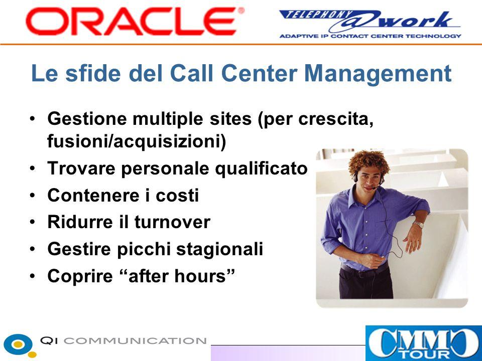 Le sfide del Call Center Management Gestione multiple sites (per crescita, fusioni/acquisizioni) Trovare personale qualificato Contenere i costi Ridur