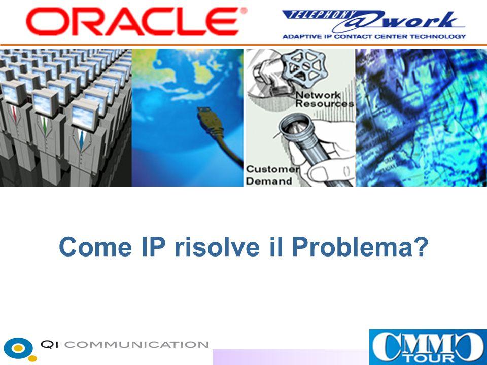 Come IP risolve il Problema?