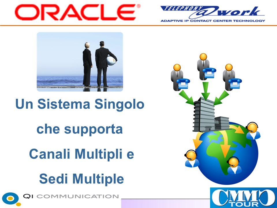 Un Sistema Singolo che supporta Canali Multipli e Sedi Multiple