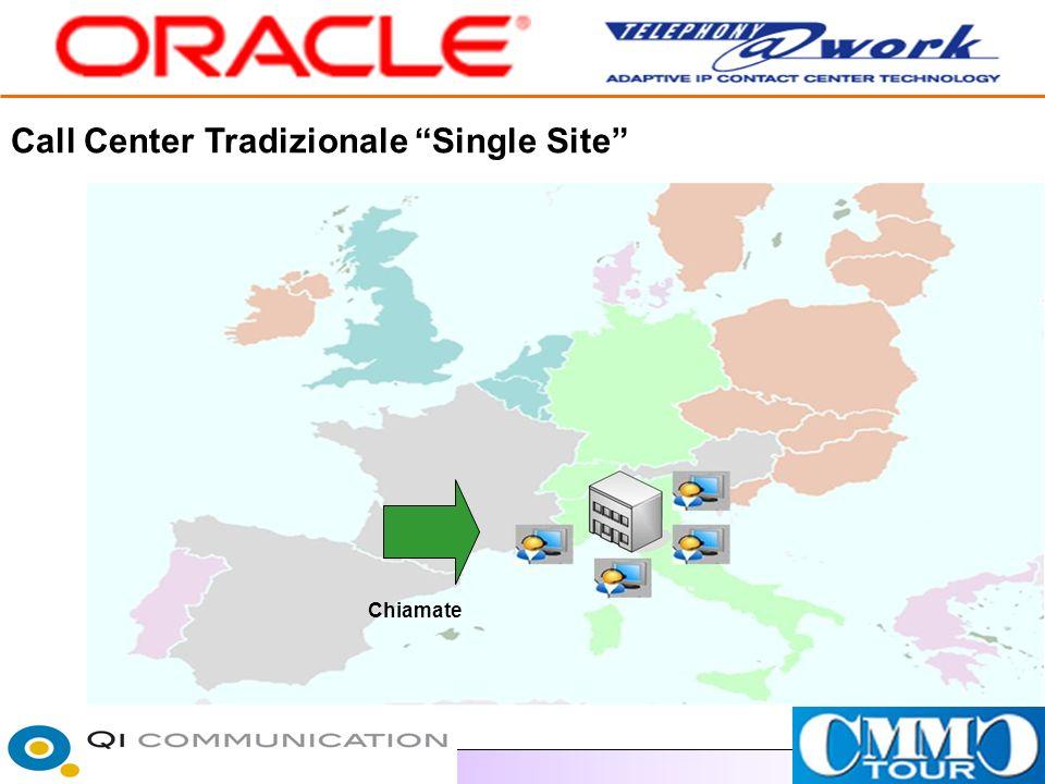 Call Center Tradizionale Single Site Chiamate