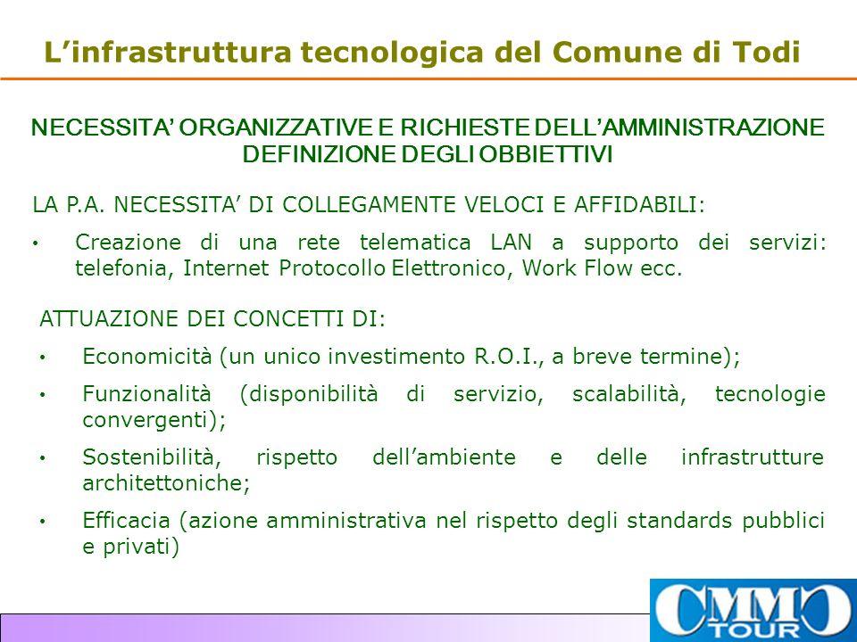 Linfrastruttura tecnologica del Comune di Todi NECESSITA ORGANIZZATIVE E RICHIESTE DELLAMMINISTRAZIONE DEFINIZIONE DEGLI OBBIETTIVI LA P.A. NECESSITA