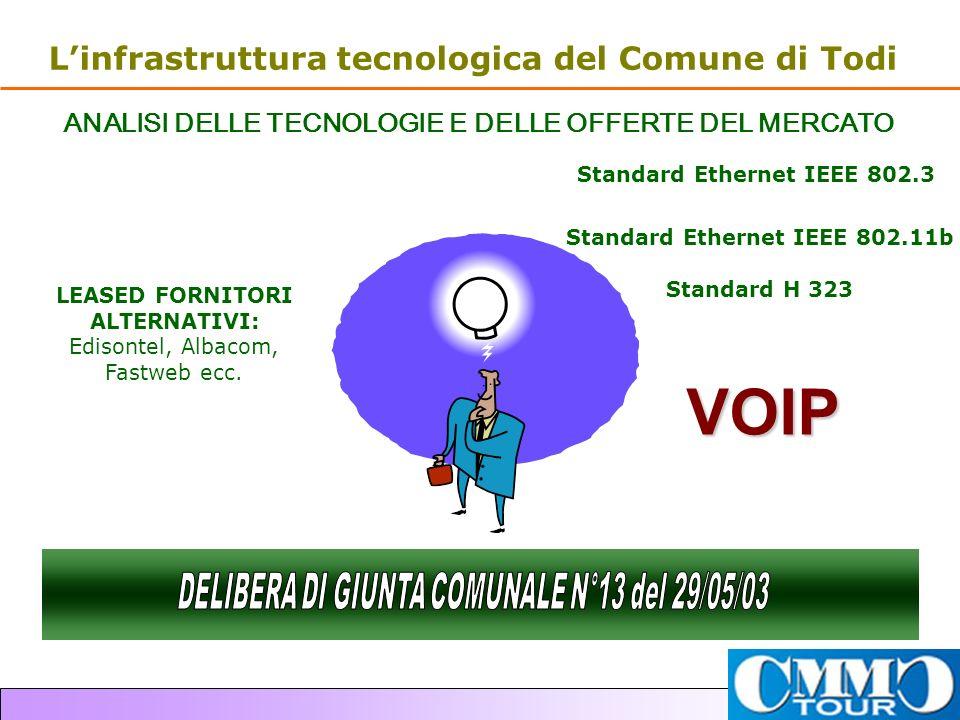 ANALISI DELLE TECNOLOGIE E DELLE OFFERTE DEL MERCATO LEASED FORNITORI ALTERNATIVI: Edisontel, Albacom, Fastweb ecc. Standard Ethernet IEEE 802.3 Stand