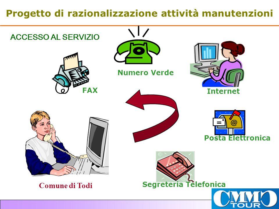 Progetto di razionalizzazione attività manutenzioni ACCESSO AL SERVIZIO FAX Comune di Todi Internet Posta Elettronica Segreteria Telefonica Numero Ver