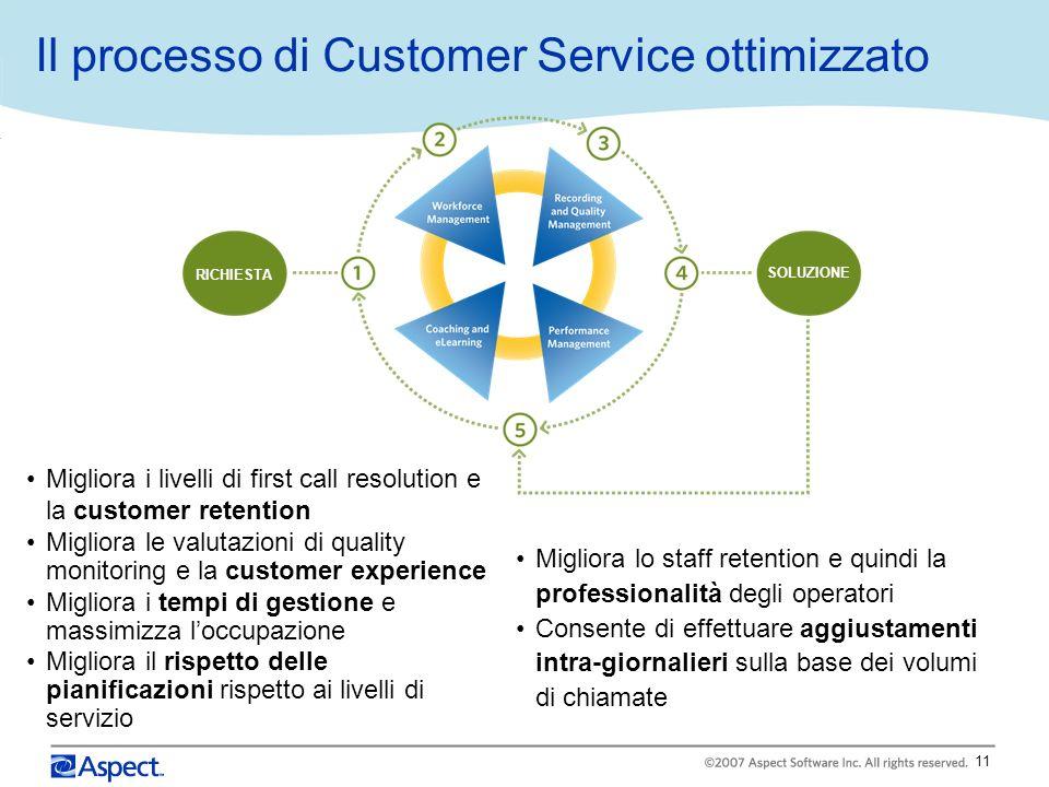 11 Il processo di Customer Service ottimizzato OPTIMIZE Migliora i livelli di first call resolution e la customer retention Migliora le valutazioni di