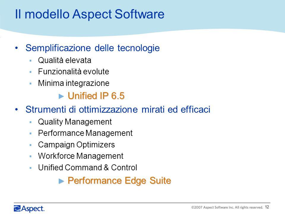 12 Il modello Aspect Software Semplificazione delle tecnologie Qualità elevata Funzionalità evolute Minima integrazione Unified IP 6.5 Strumenti di ot
