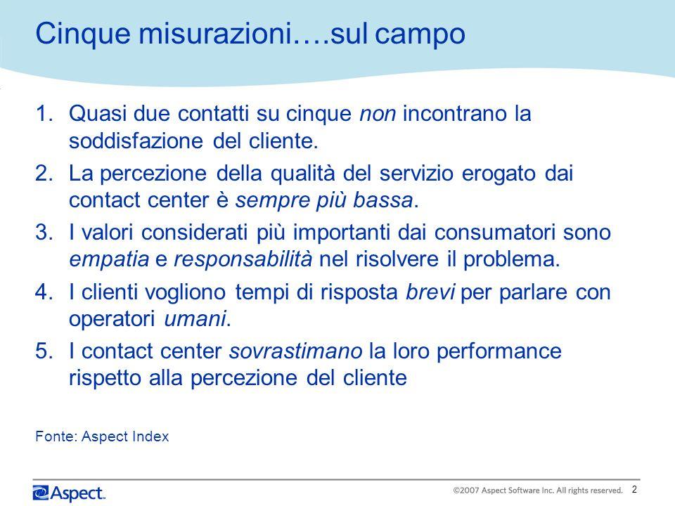 2 Cinque misurazioni….sul campo 1.Quasi due contatti su cinque non incontrano la soddisfazione del cliente. 2.La percezione della qualità del servizio