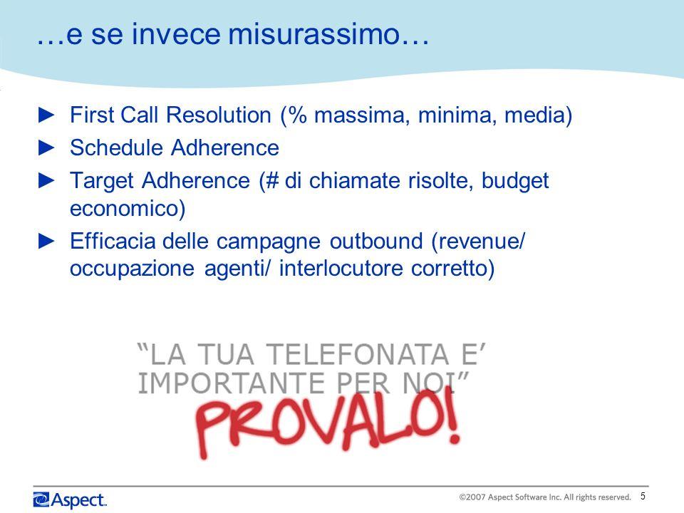 5 …e se invece misurassimo… First Call Resolution (% massima, minima, media) Schedule Adherence Target Adherence (# di chiamate risolte, budget econom