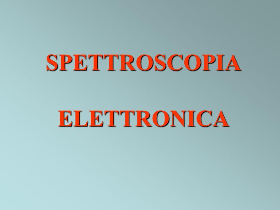 SPETTROSCOPIA ELETTRONICA