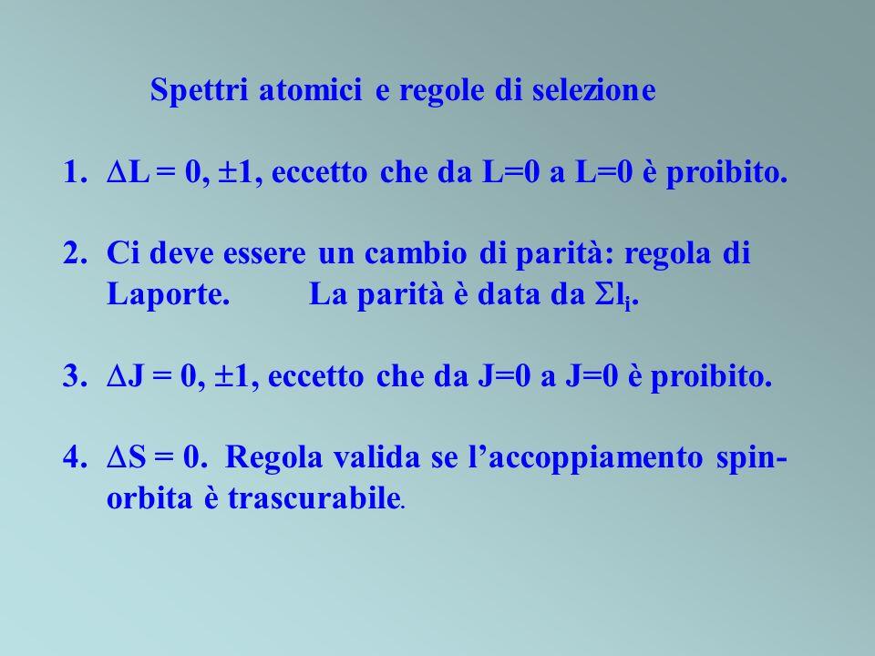 Spettri atomici e regole di selezione 1. L = 0, 1, eccetto che da L=0 a L=0 è proibito. 2.Ci deve essere un cambio di parità: regola di Laporte. La pa