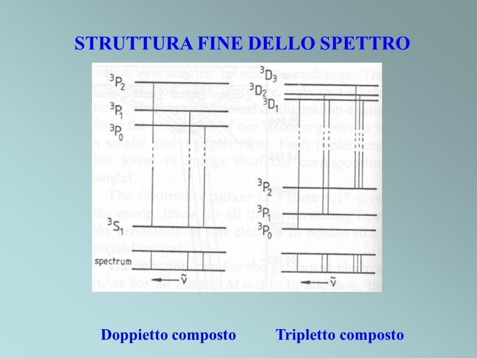 STRUTTURA FINE DELLO SPETTRO Doppietto composto Tripletto composto
