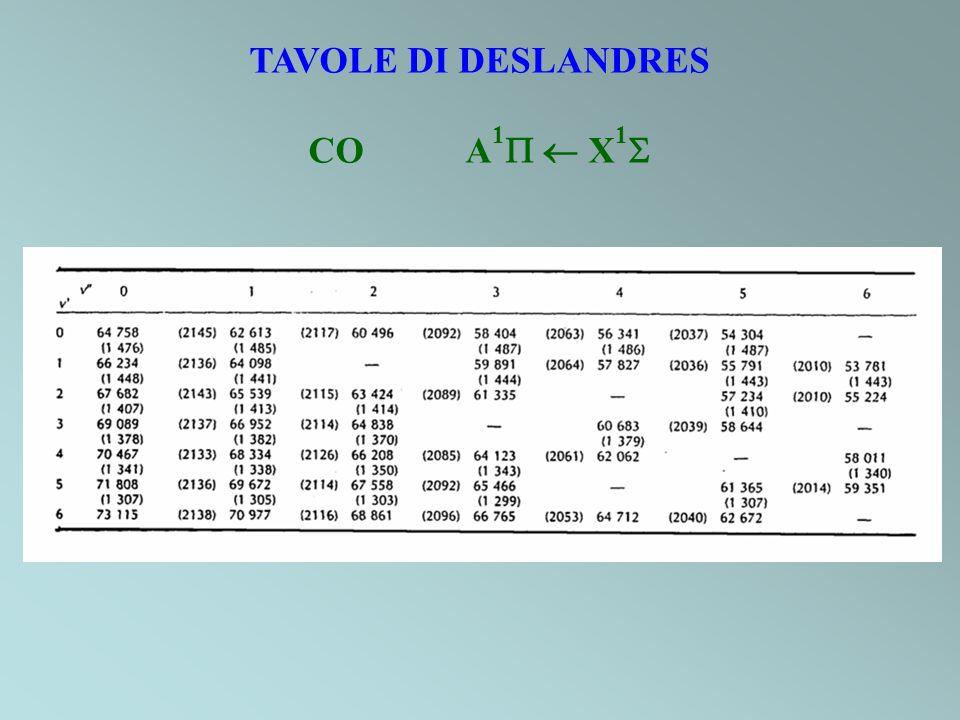 CO A 1 X 1