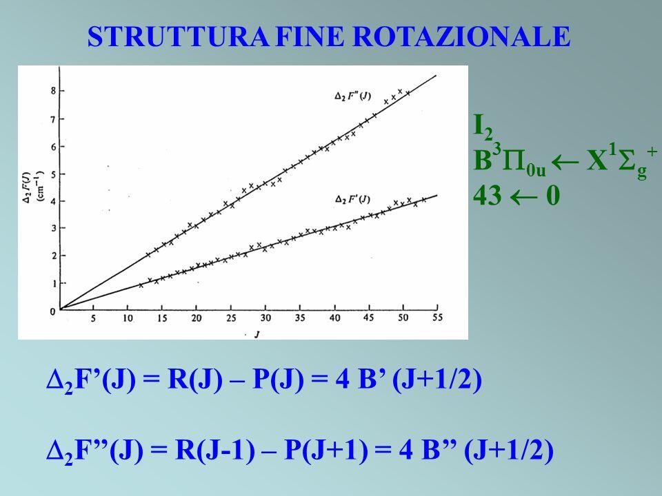 STRUTTURA FINE ROTAZIONALE I 2 B 3 0u X 1 g + 43 0 2 F(J) = R(J) – P(J) = 4 B (J+1/2) 2 F(J) = R(J-1) – P(J+1) = 4 B (J+1/2)