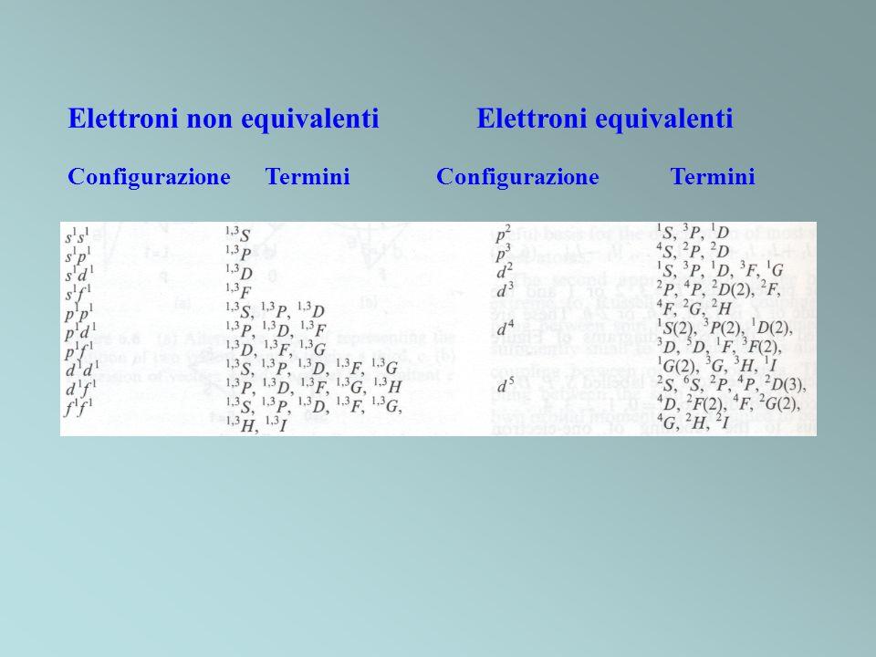 Elettroni non equivalenti Elettroni equivalenti Configurazione Termini