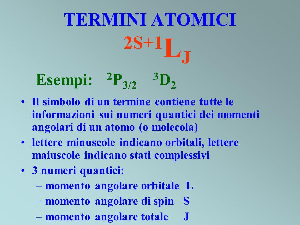 TERMINI ATOMICI 2S+1 L J Esempi: 2 P 3/2 3 D 2 Il simbolo di un termine contiene tutte le informazioni sui numeri quantici dei momenti angolari di un