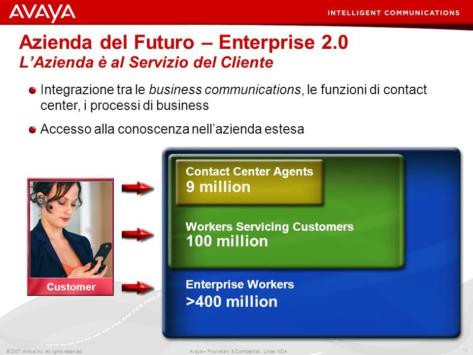 10 © 2007 Avaya Inc. All rights reserved. Avaya – Proprietary & Confidential. Under NDA Enterprise Workers >400 million Azienda del Futuro – Enterpris
