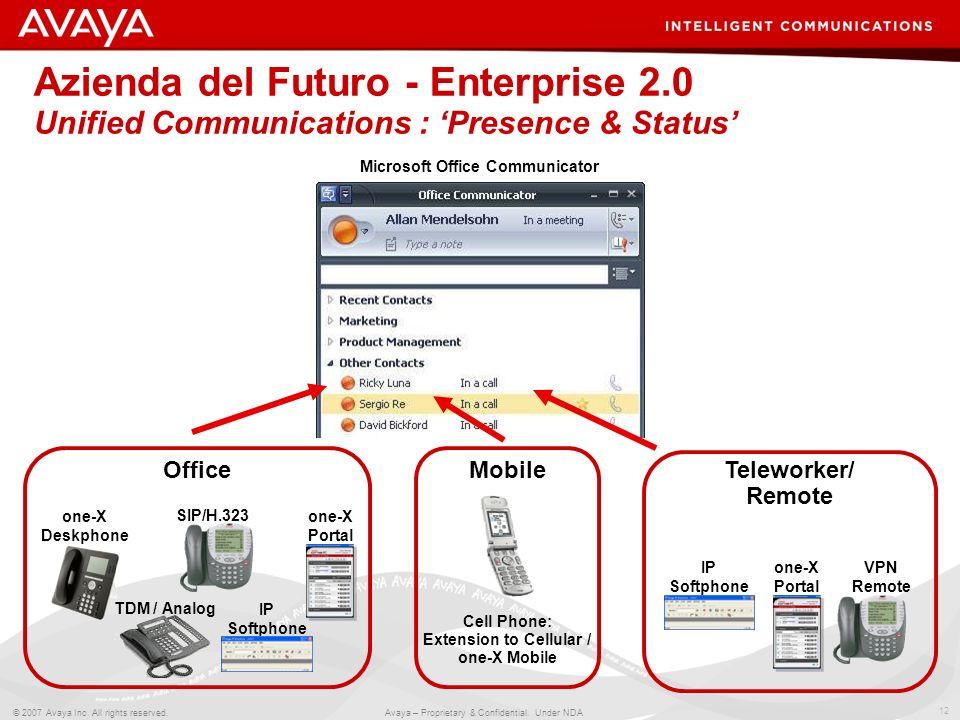 12 © 2007 Avaya Inc. All rights reserved. Avaya – Proprietary & Confidential. Under NDA Azienda del Futuro - Enterprise 2.0 Unified Communications : P