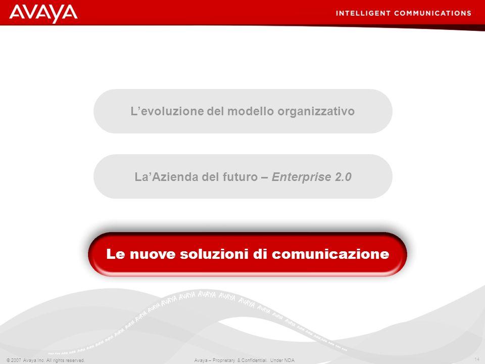 14 © 2007 Avaya Inc. All rights reserved. Avaya – Proprietary & Confidential. Under NDA Levoluzione del modello organizzativo Le nuove soluzioni di co