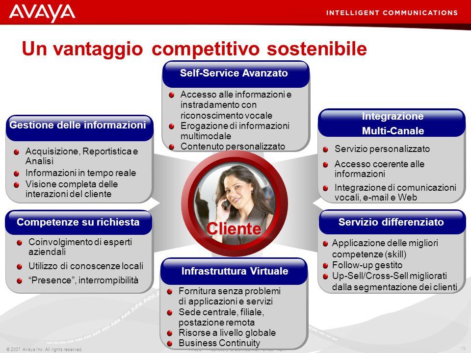 19 © 2007 Avaya Inc. All rights reserved. Avaya – Proprietary & Confidential. Under NDA Un vantaggio competitivo sostenibile Self-Service Avanzato Acc