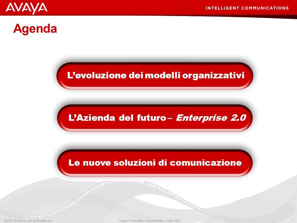 2 © 2007 Avaya Inc. All rights reserved. Avaya – Proprietary & Confidential. Under NDA Levoluzione dei modelli organizzativi Agenda LAzienda del futur