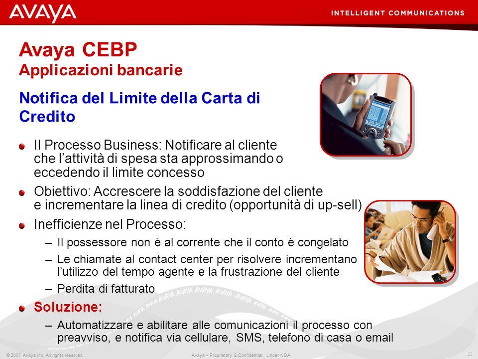 22 © 2007 Avaya Inc. All rights reserved. Avaya – Proprietary & Confidential. Under NDA Notifica del Limite della Carta di Credito Il Processo Busines