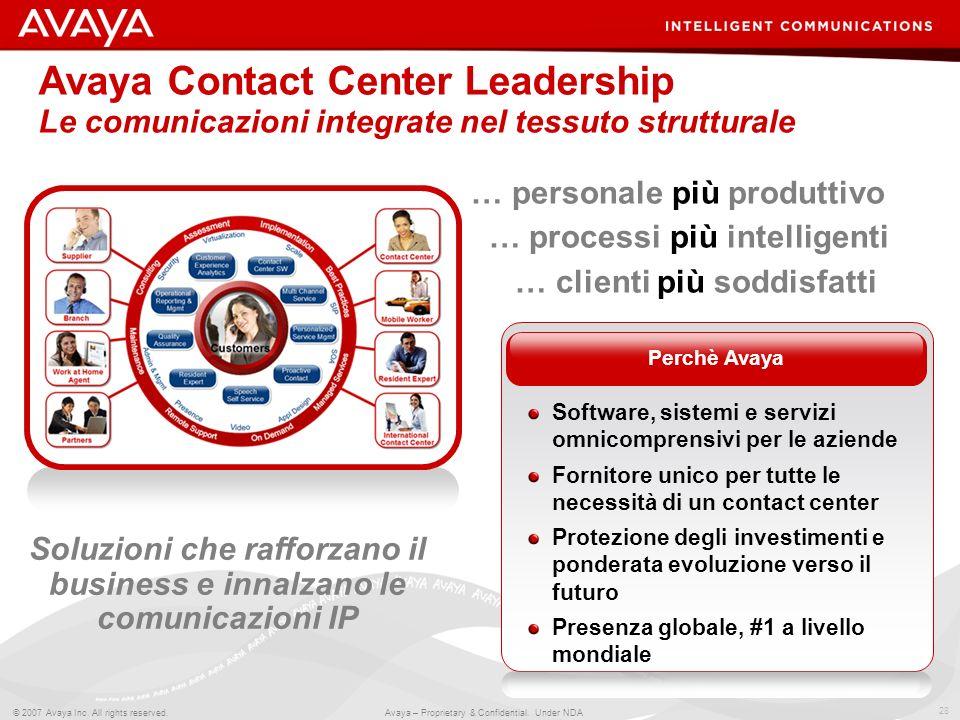 28 © 2007 Avaya Inc. All rights reserved. Avaya – Proprietary & Confidential. Under NDA Avaya Contact Center Leadership Le comunicazioni integrate nel