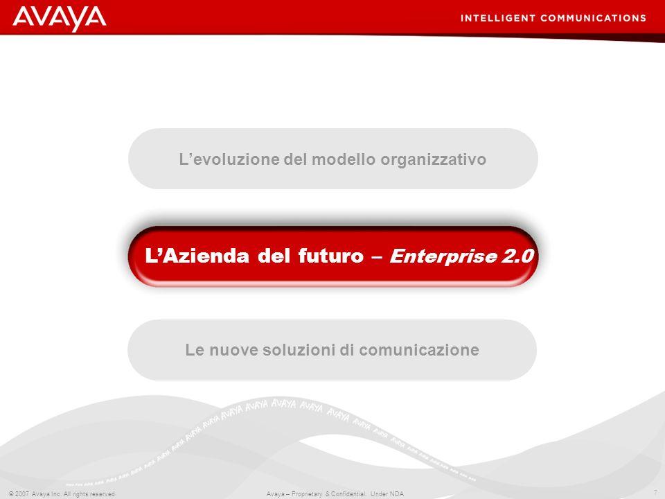 7 © 2007 Avaya Inc. All rights reserved. Avaya – Proprietary & Confidential. Under NDA Levoluzione del modello organizzativo Le nuove soluzioni di com