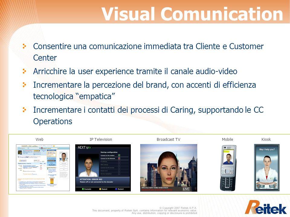 14 WebIP TelevisionBroadcast TVKioskMobile Visual Comunication Consentire una comunicazione immediata tra Cliente e Customer Center Arricchire la user
