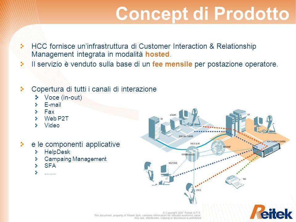 Concept di Prodotto HCC fornisce uninfrastruttura di Customer Interaction & Relationship Management integrata in modalità hosted. Il servizio è vendut