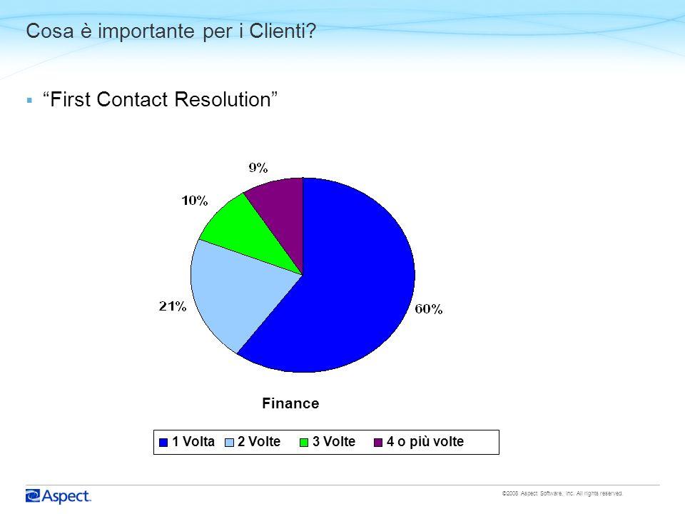 ©2008 Aspect Software, Inc.All rights reserved. Cosa è importante per i Clienti.