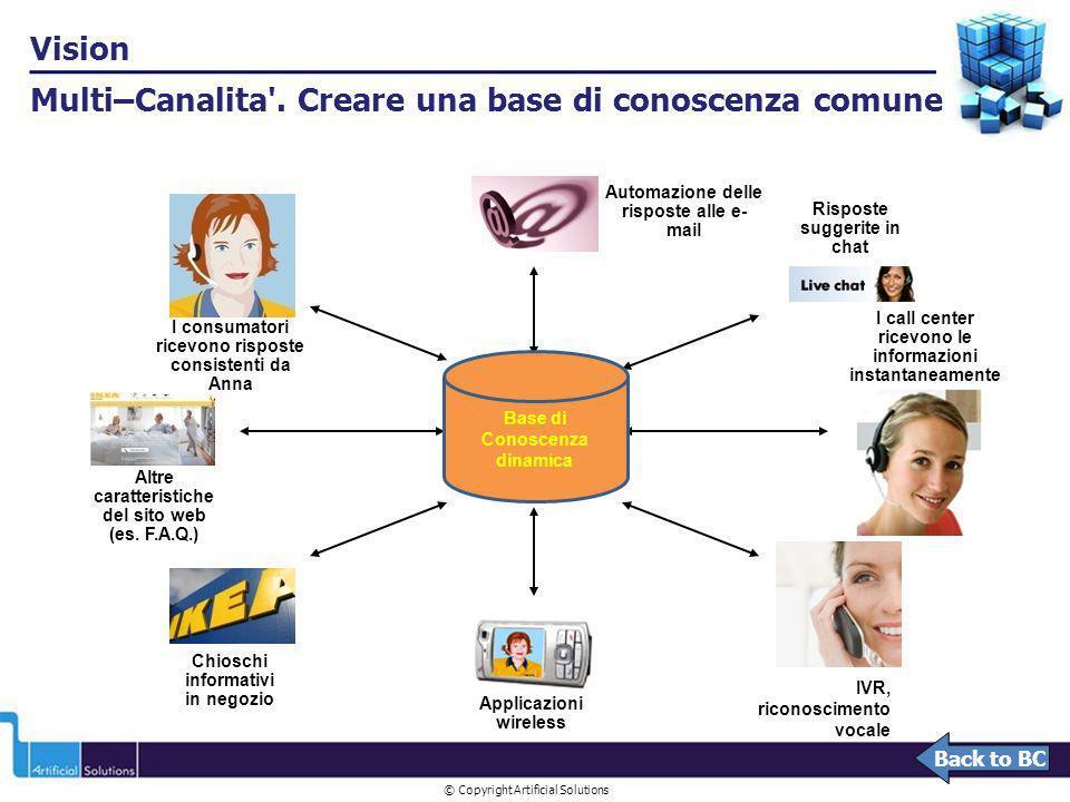 © Copyright Artificial Solutions Automazione delle risposte alle e- mail Risposte suggerite in chat I call center ricevono le informazioni instantanea