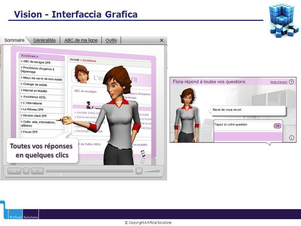 © Copyright Artificial Solutions Vision - Interfaccia Grafica